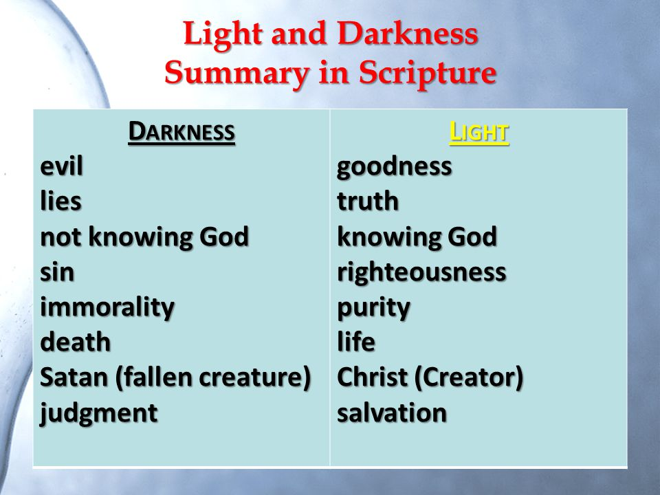 Light and Darkness Summary in Scripture