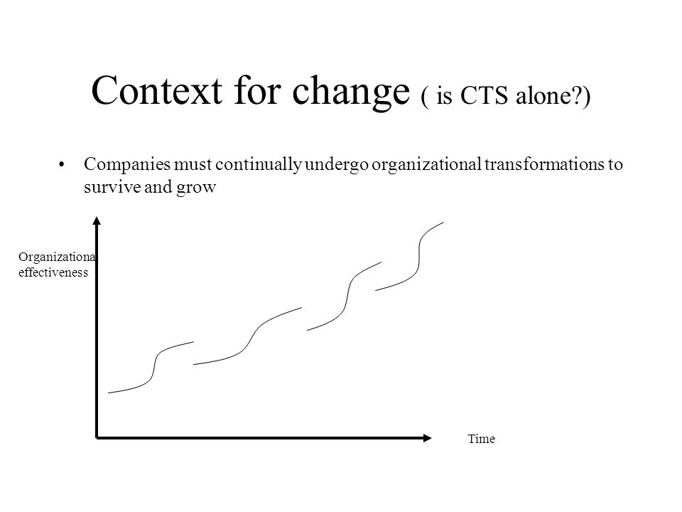 Context for change ( is CTS alone )