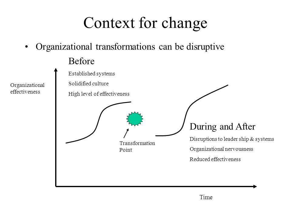 Context for change Organizational transformations can be disruptive