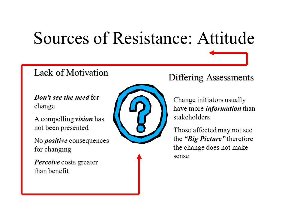 Sources of Resistance: Attitude