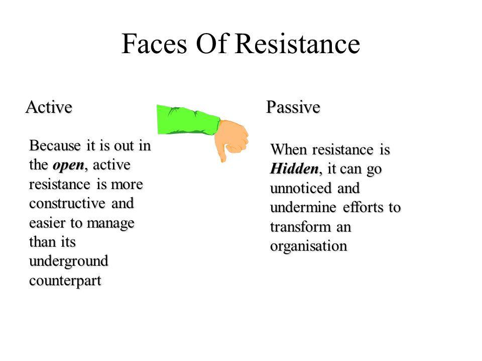 Faces Of Resistance Active Passive