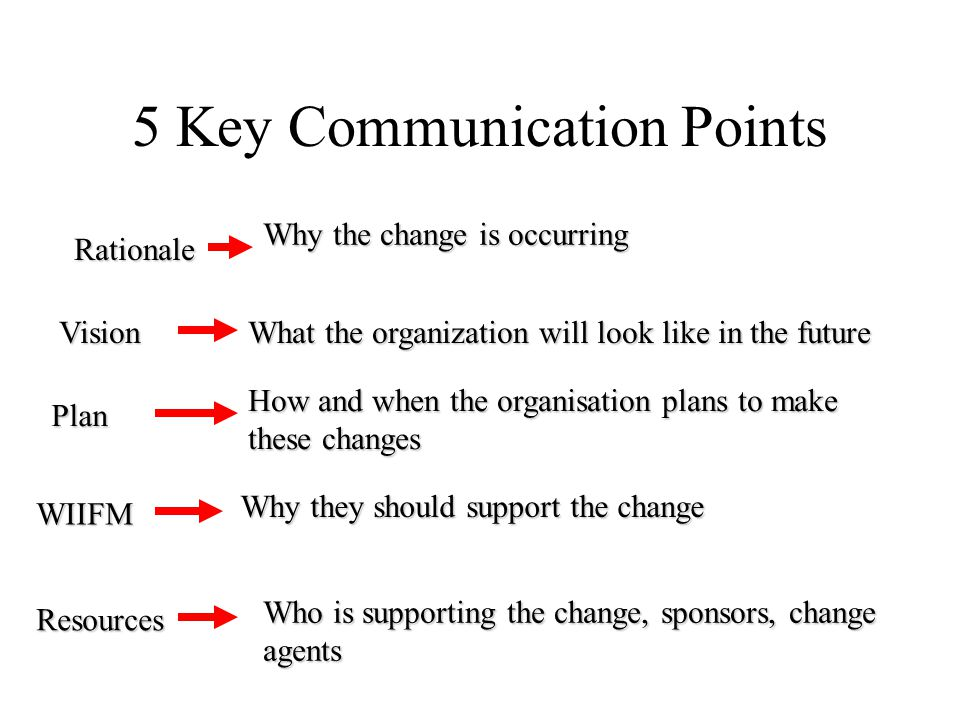 5 Key Communication Points