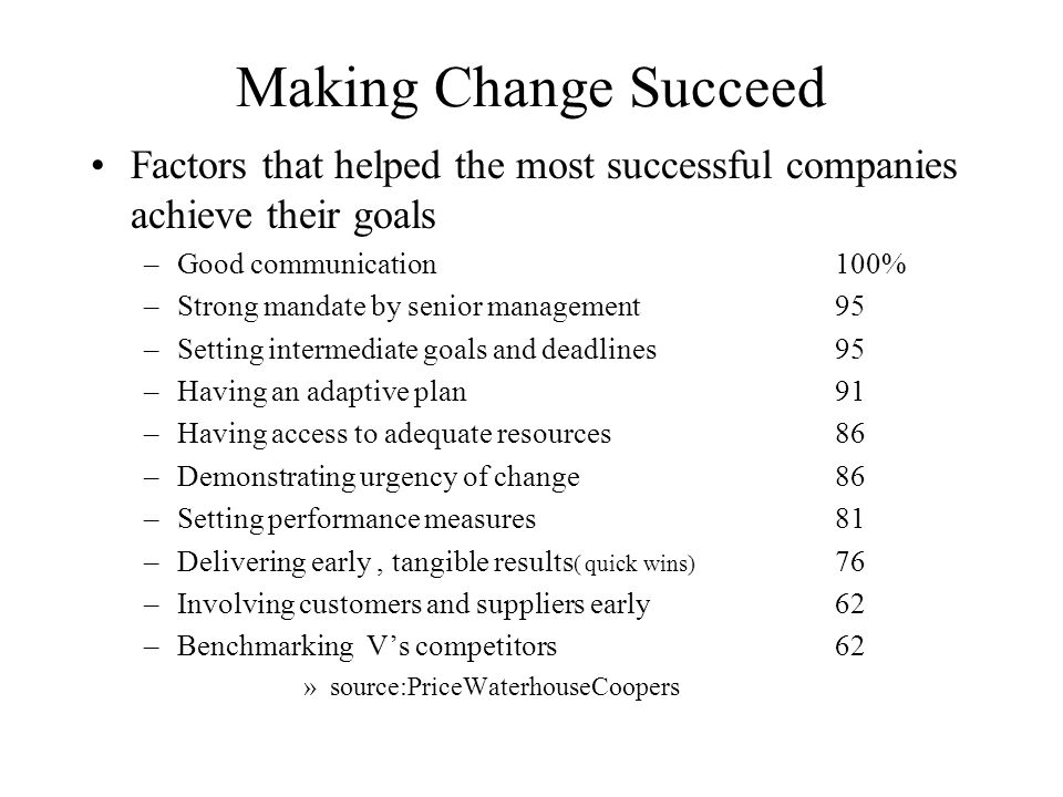 Making Change Succeed Factors that helped the most successful companies achieve their goals. Good communication 100%