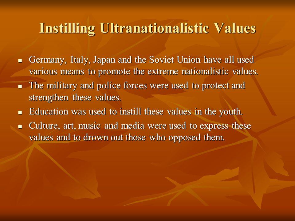Instilling Ultranationalistic Values