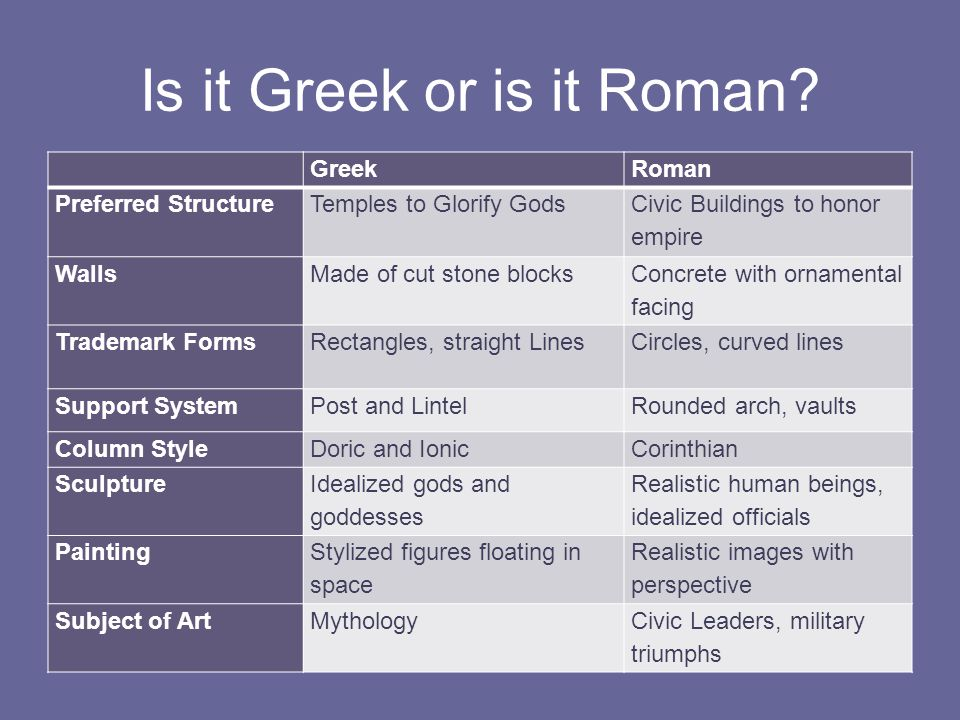 Is it Greek or is it Roman