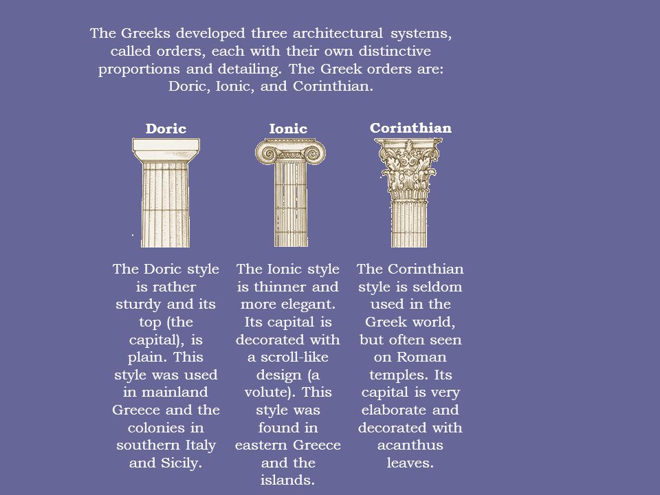 The Greeks developed three architectural systems, called orders, each with their own distinctive proportions and detailing. The Greek orders are: Doric, Ionic, and Corinthian.