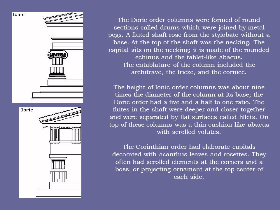The Doric order columns were formed of round sections called drums which were joined by metal pegs. A fluted shaft rose from the stylobate without a base. At the top of the shaft was the necking. The capital sits on the necking; it is made of the rounded echinus and the tablet-like abacus. The entablature of the column included the architrave, the frieze, and the cornice.