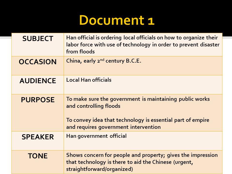 Document 1 SUBJECT OCCASION AUDIENCE PURPOSE SPEAKER TONE