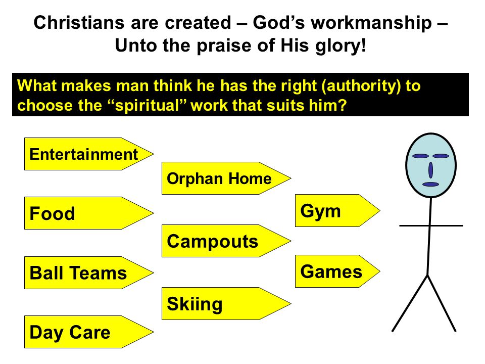 Christians are created – God's workmanship – Unto the praise of His glory!