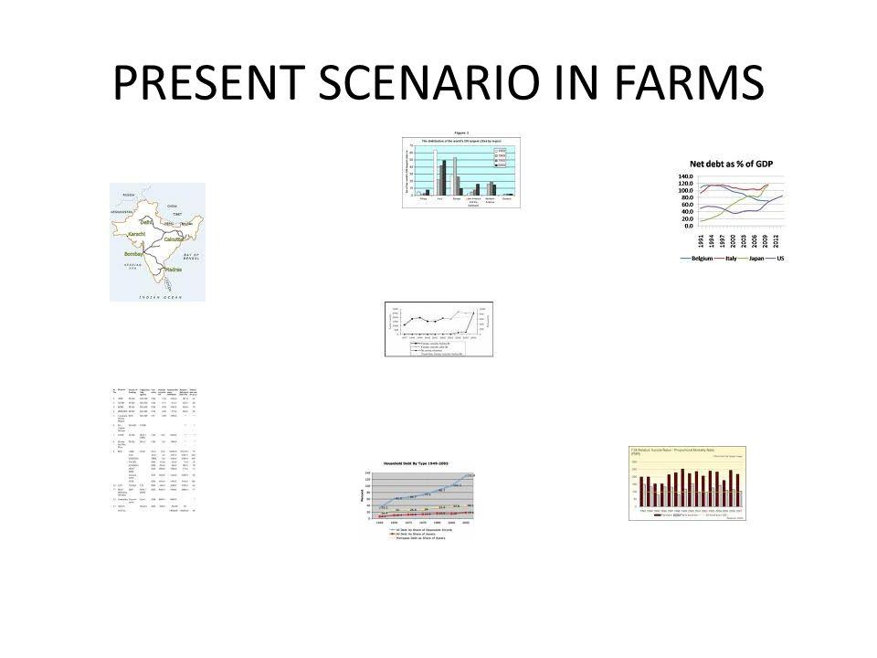 PRESENT SCENARIO IN FARMS