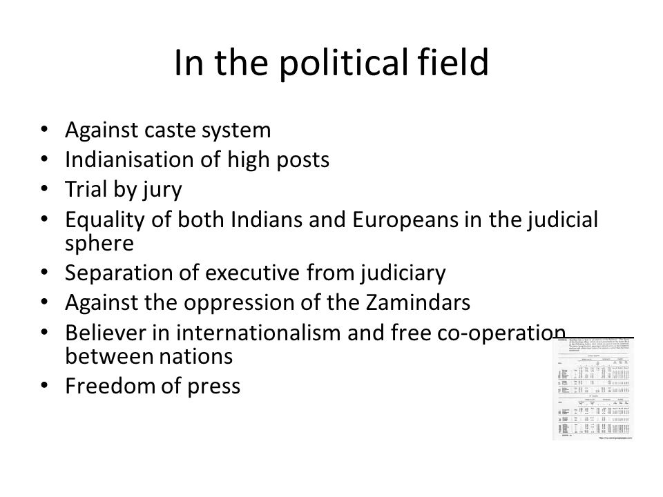 In the political field Against caste system
