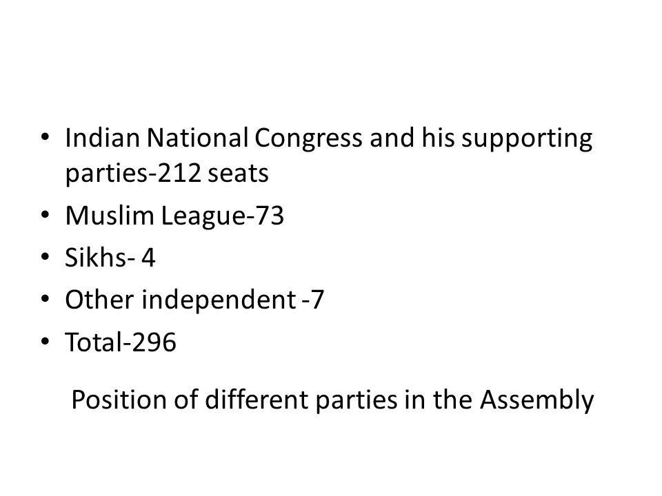 Position of different parties in the Assembly