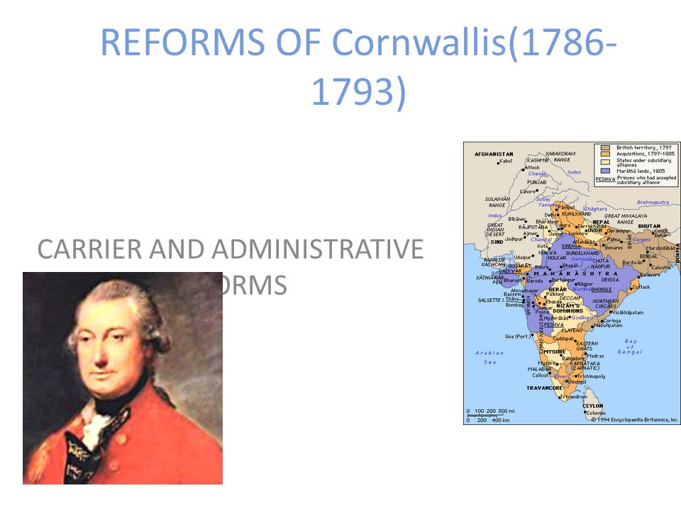 REFORMS OF Cornwallis(1786-1793)