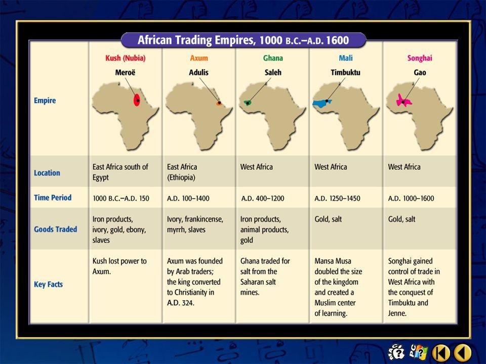 Maps and Charts 2b