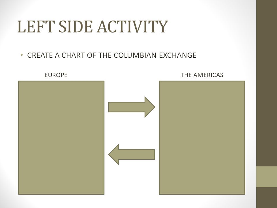 LEFT SIDE ACTIVITY CREATE A CHART OF THE COLUMBIAN EXCHANGE EUROPE