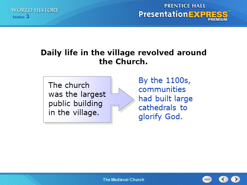 Daily life in the village revolved around the Church.