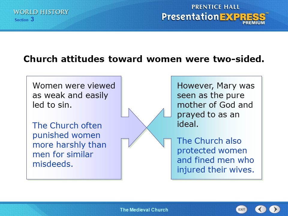 Church attitudes toward women were two-sided.