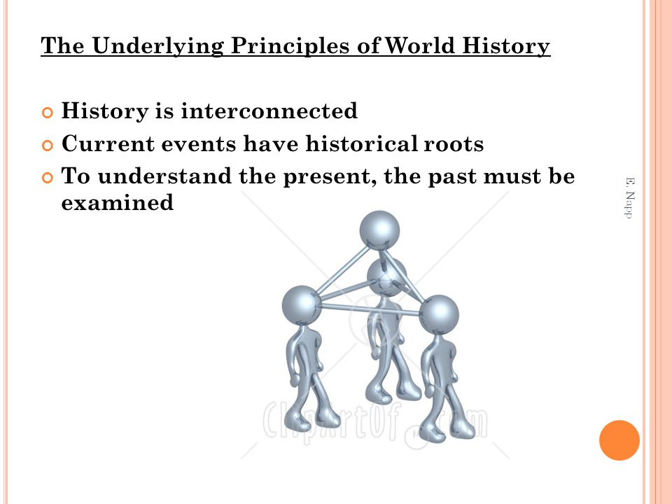 The Underlying Principles of World History History is interconnected