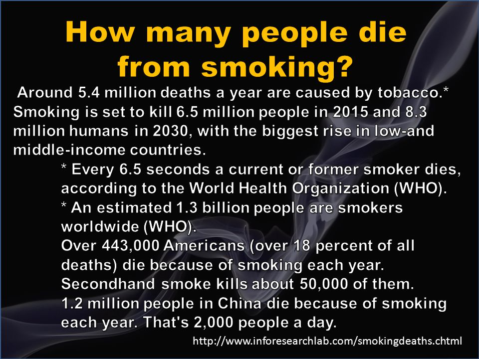 How many people die from smoking