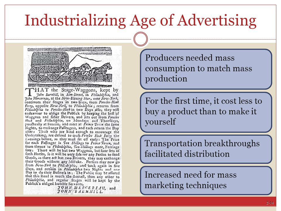 Industrializing Age of Advertising