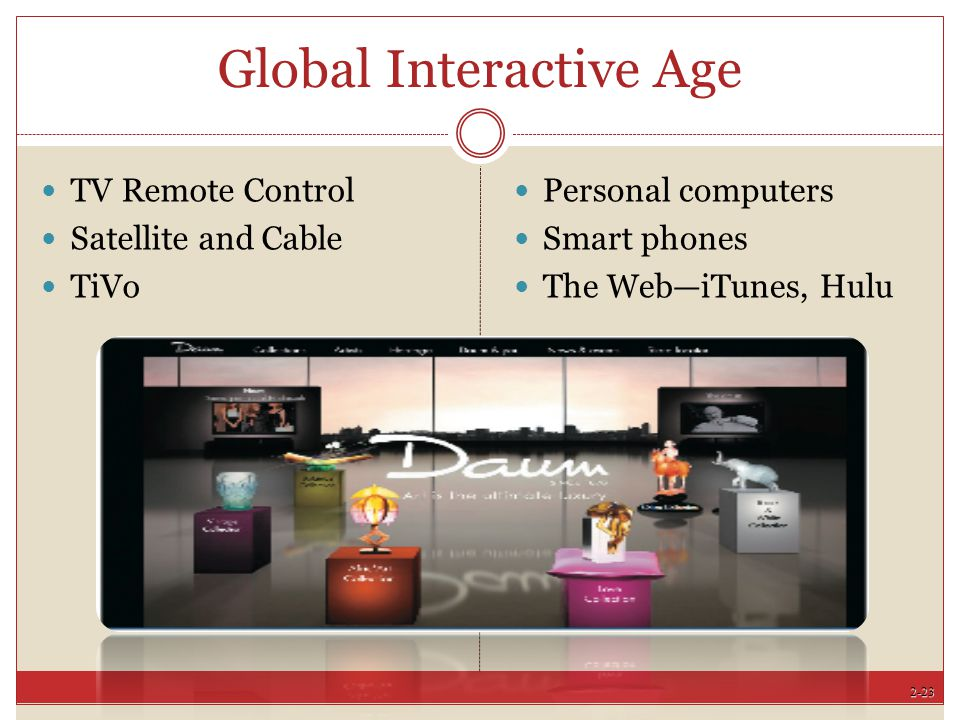 Global Interactive Age