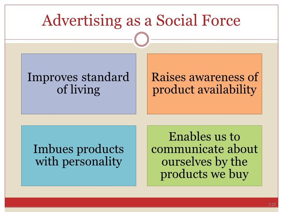 Advertising as a Social Force
