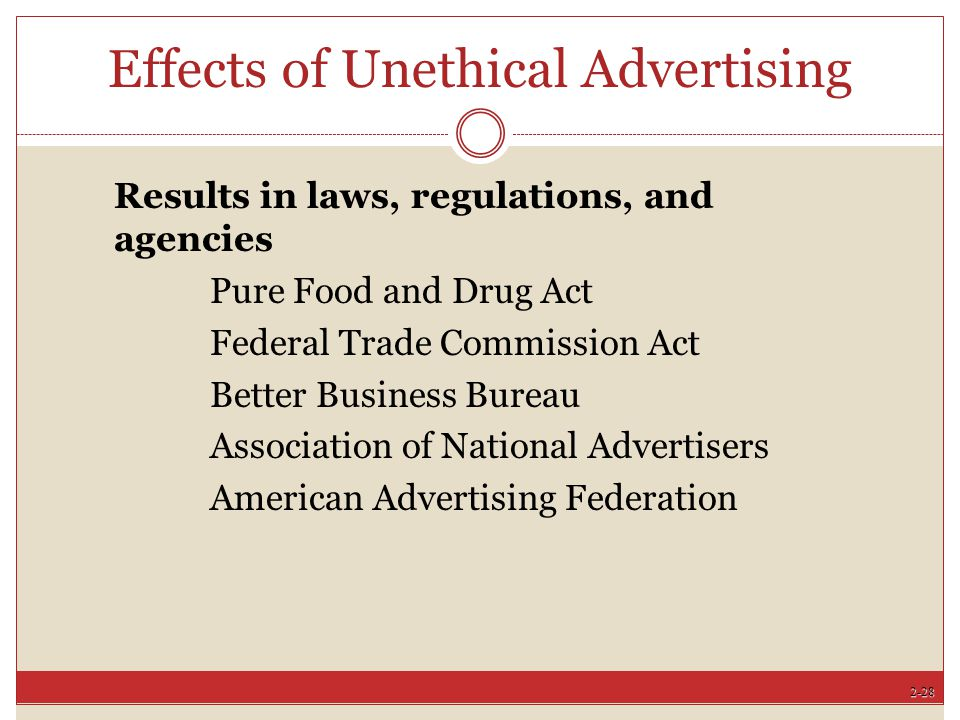 Effects of Unethical Advertising
