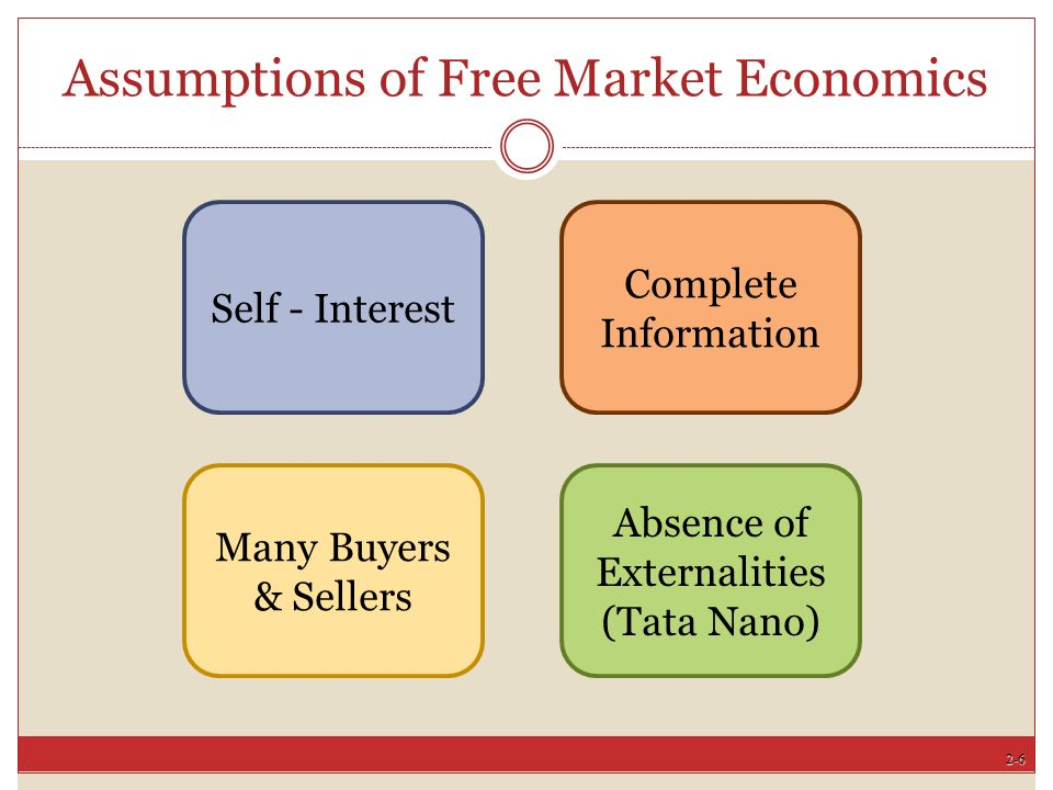 Assumptions of Free Market Economics