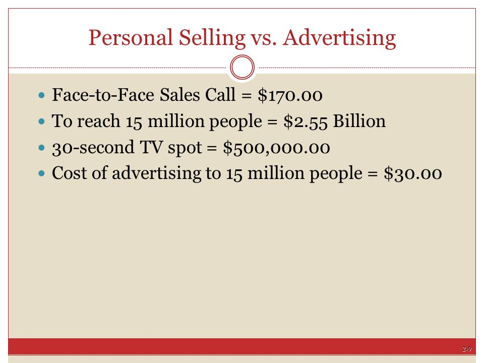 Personal Selling vs. Advertising
