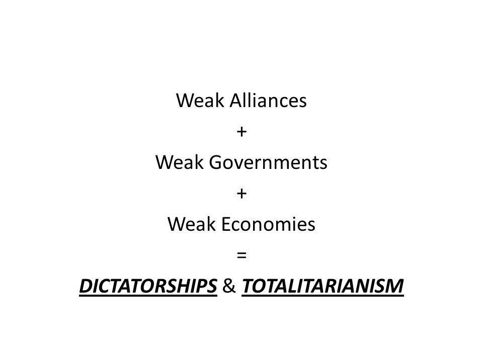 DICTATORSHIPS & TOTALITARIANISM