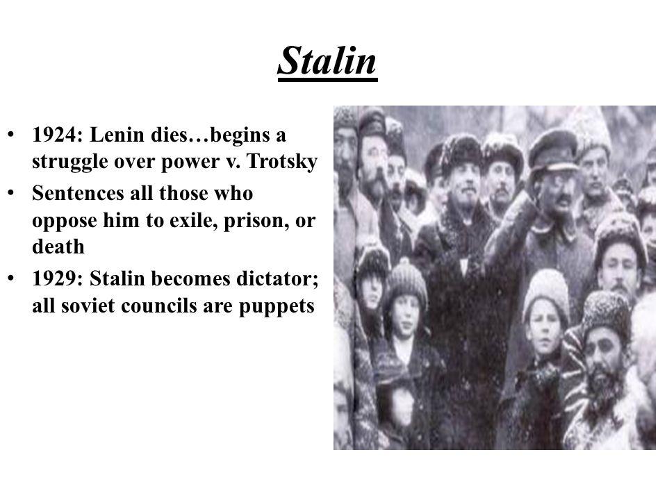 Stalin 1924: Lenin dies…begins a struggle over power v. Trotsky