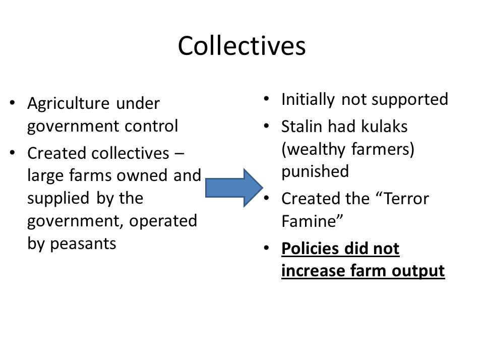 Collectives Initially not supported