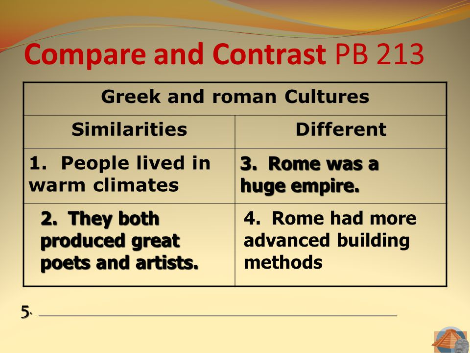 Compare and Contrast PB 213
