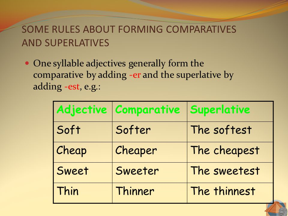 SOME RULES ABOUT FORMING COMPARATIVES AND SUPERLATIVES