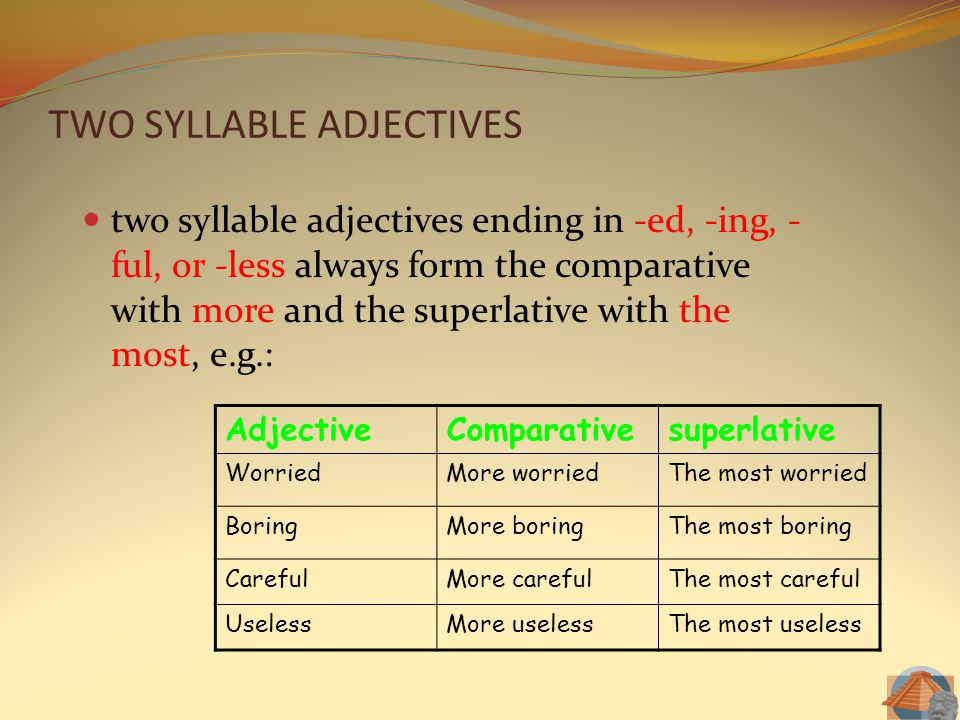 TWO SYLLABLE ADJECTIVES