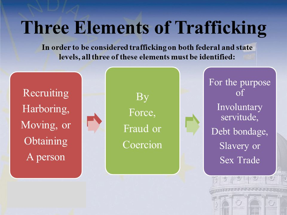 Three Elements of Trafficking