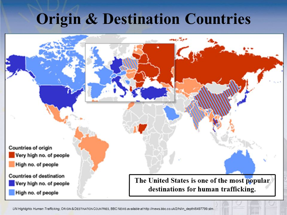 Origin & Destination Countries