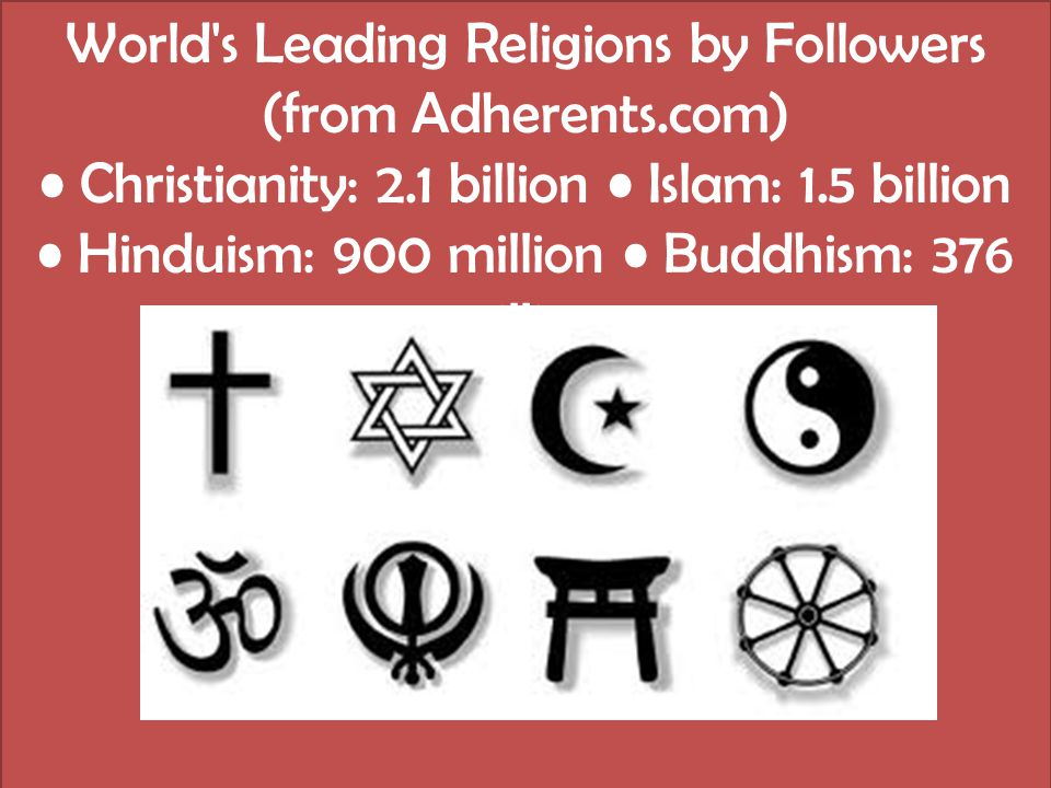 World s Leading Religions by Followers (from Adherents.com)