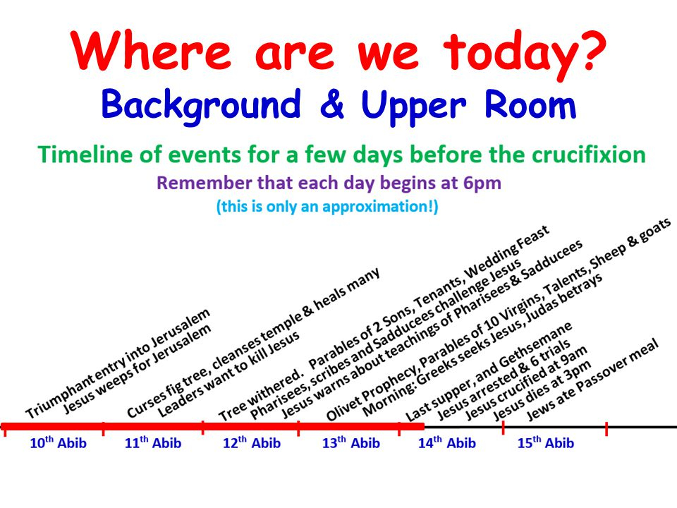 Where are we today Background & Upper Room