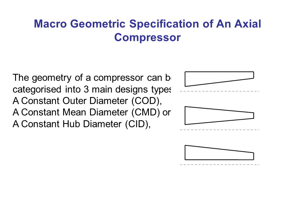 Macro Geometric Specification of An Axial Compressor