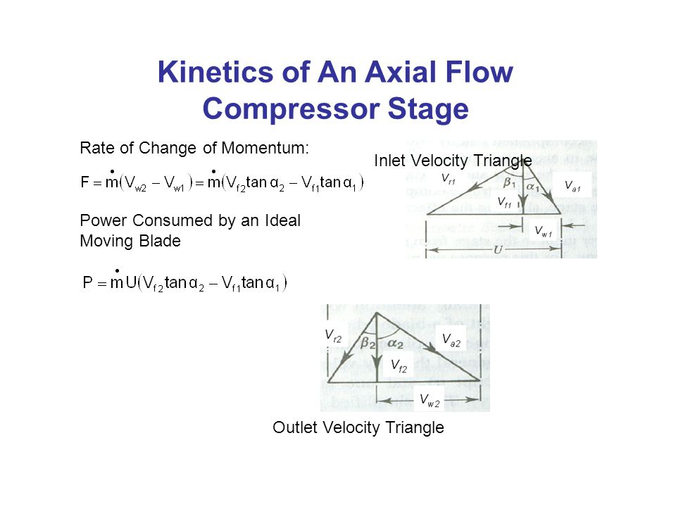 Kinetics of An Axial Flow Compressor Stage