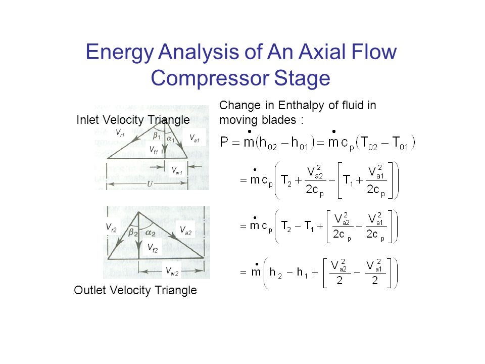 Energy Analysis of An Axial Flow Compressor Stage