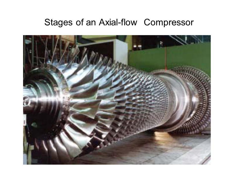 Stages of an Axial-flow Compressor