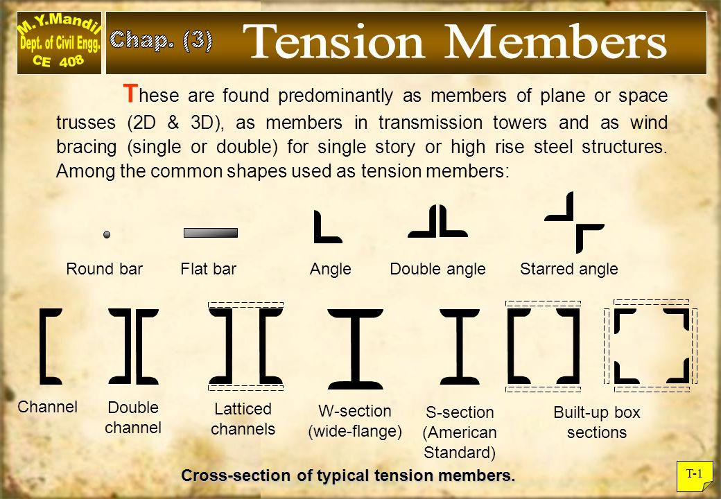 Tension Members Chap. (3)