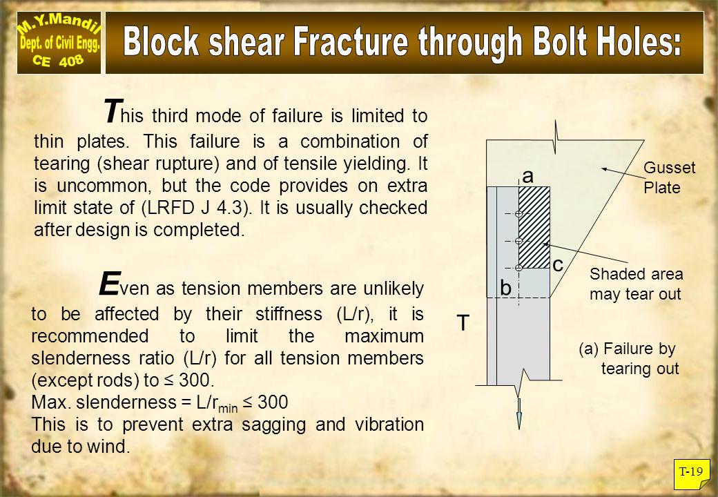 Block shear Fracture through Bolt Holes: