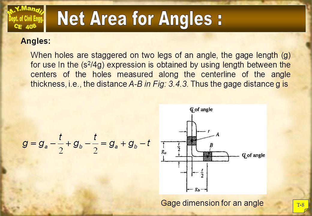 Net Area for Angles : Angles: