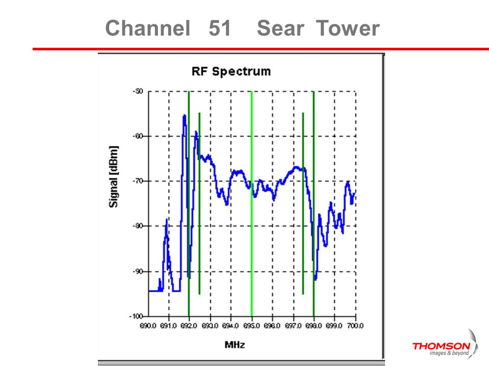 Channel 51 Sear Tower