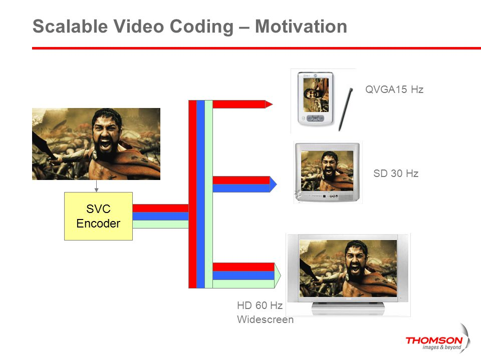 Scalable Video Coding – Motivation