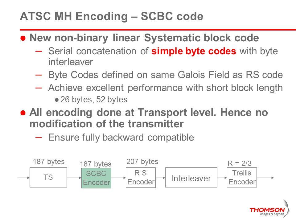ATSC MH Encoding – SCBC code