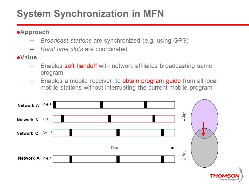 System Synchronization in MFN